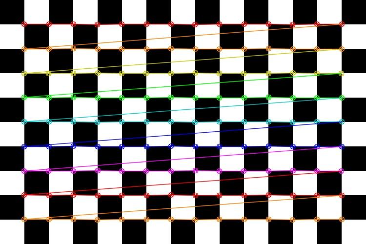 stadatum: Corner identification in computer generated images