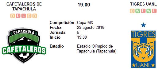 Cafetaleros de Tapachula vs Tigres UANL en VIVO