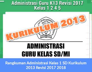 Rangkuman Administrasi Kelas 1 SD Kurikulum 2013 Revisi 2017 2018