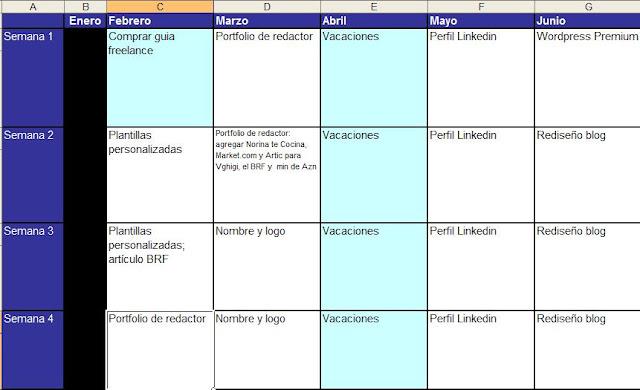 calendario para trabajar de redactor freelance