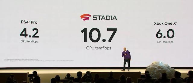 Google'ın engin deneyimini kullanarak, onlarca yıllık yatırımlara ulaşıp, Stadia'yı her boyuttaki oyuncular, geliştiriciler ve YouTube içerik oluşturucuları için güçlü bir oyun platformu haline getiriyoruz.