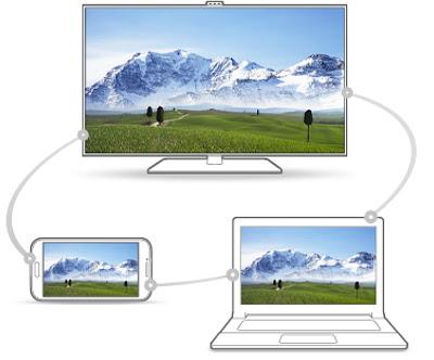 Samsung Link Gallery