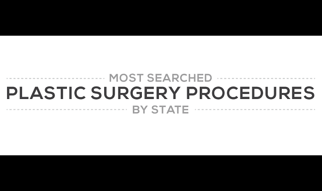 The Most Searched For Plastic Surgery Procedures by State
