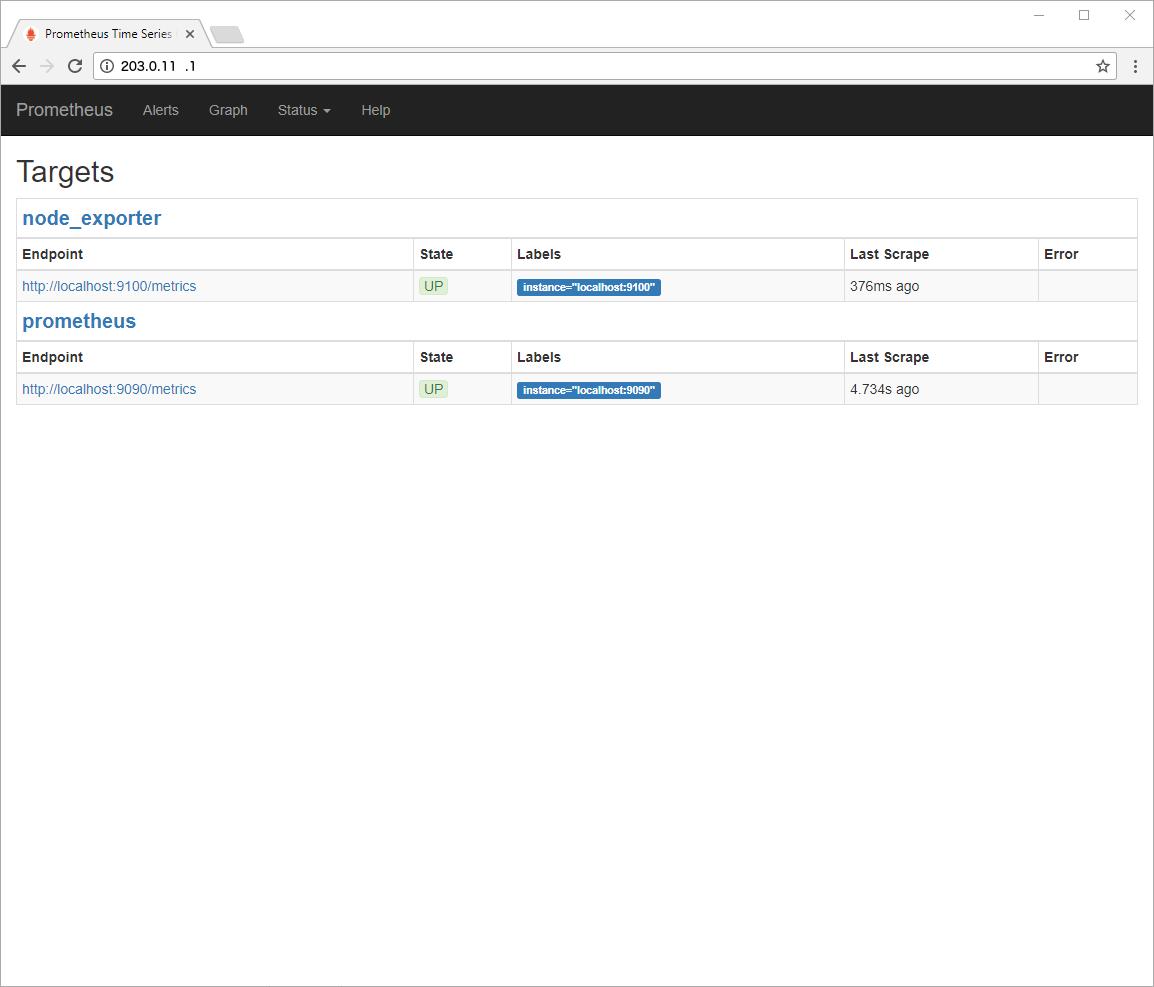 How To Install Prometheus Monitoring System on Ubuntu 16 04