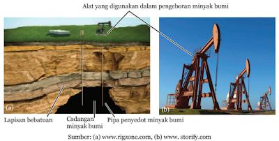 Teknologi Ramah Lingkungan