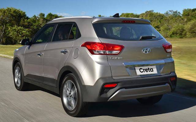 Hyundai Creta 2018 - Preço