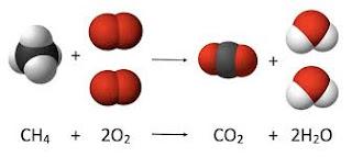 "Dalam penelitian ini, lempeng tektonik dari perpindahan cepat gas hidrogen di batu yang dibentuk oleh bahan bakar fosil akan menggantikan sumber bahan bakar global yang dilaporkan.  Membawa operasi eksplorasi gas hidrogen yang dikenal sebagai H2 Stacey ditemukan dalam pernyataan berikut : ""Anda mulai dengan air pertama untuk mendapatkan H2. Anda dapat menggunakan energi untuk memisahkan oksigen dan molekul hidrogen sehingga dipisahkan dan Anda akan mendapatkan H2. Kemudian Anda dapat membakar H2, tetapi Anda harus menggunakan lagi energi untuk mendapatkan energi. Itulah mengapa metode ini sangat tidak efektif. Terletak di cadangan pada laut H2 dapat digunakan untuk menghasilkan energi dengan operasi sederhana."""