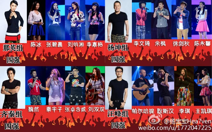 The Voice of China 中國好聲音(第三季) - 導師考核4強總成績 - WINRAYLAND