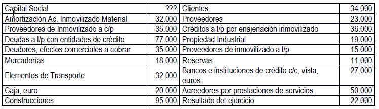 Fondo social plan general contable