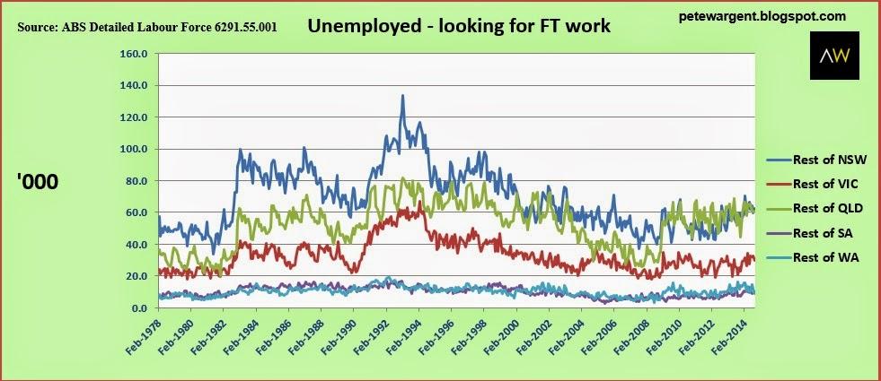 unemployed1