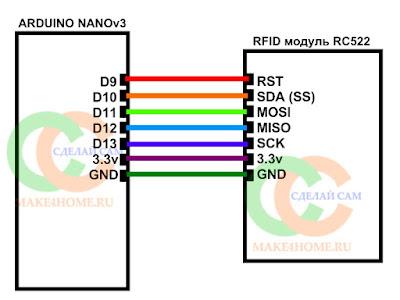Как подключить RFID модуль к ардуино nano v3