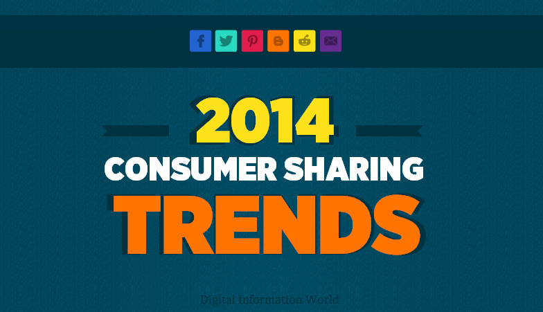 Mobile Sharing Growth Continues with Pinterest and Twitter Leading the Way: Q2 2014 Consumer Sharing Trends Infographic Reveals New Insights Into the Devices, Channels and Topics that Drive Social Sharing.