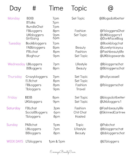 Blogger Twitter Chats Guide