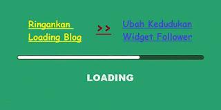 cara meringankan loading blog