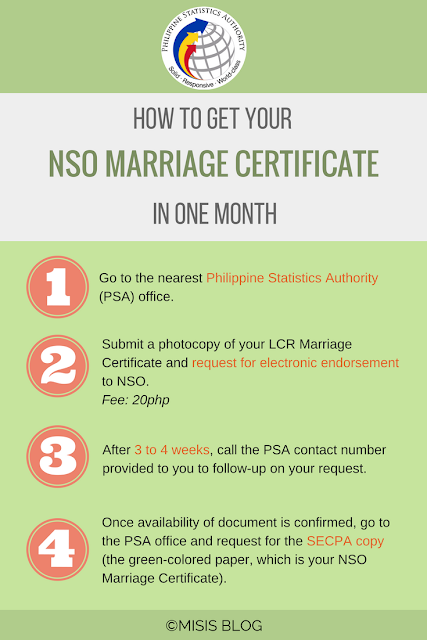 Infographic-How to Get Your NSO Marriage Certificate in One Month