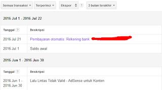 Pengalaman Pertama Mendapatkan Uang dari Internet (Google Adsense)