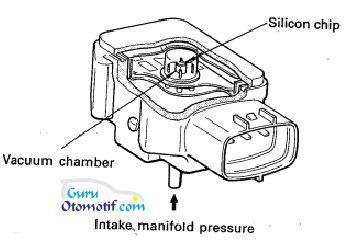 Images Pressure Sensor Ic AC Sensor Wiring Diagram ~ Odicis