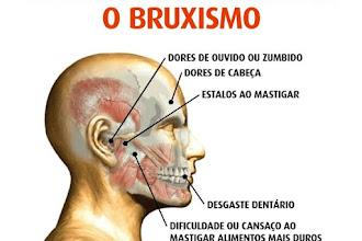 Bruxismo e a Fisioterapia