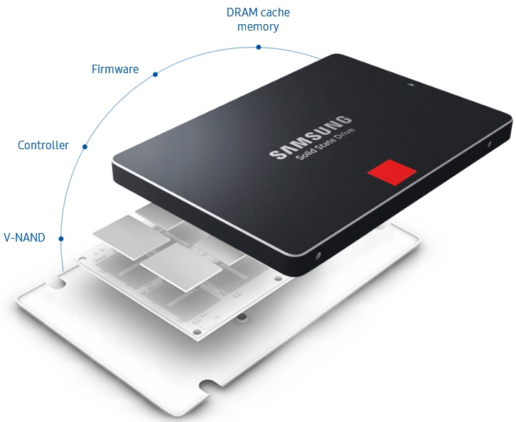 Samsung forced to delay 4TB consumer SSD due to NAND shortage