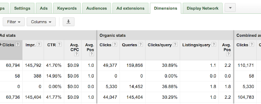 Analyze and optimize your search footprint with the new paid & organic report