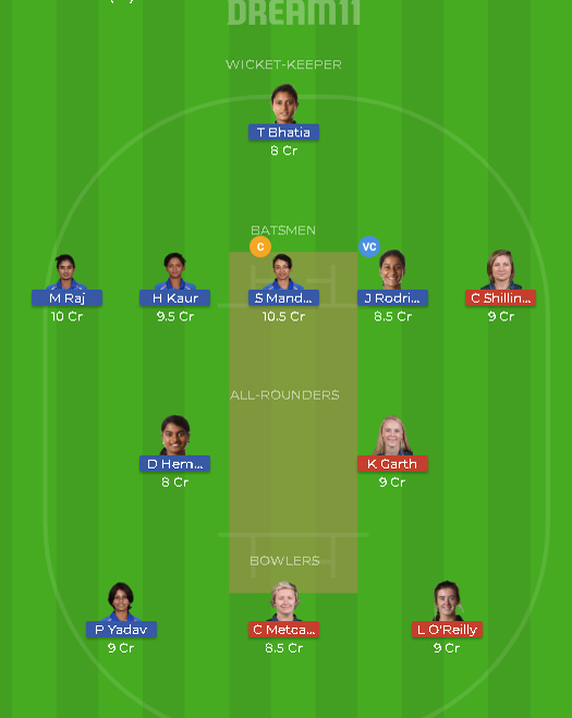 INDIA-W vs IRELAND-W Dream11 Predictions