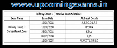 rrb_group-d_exams_date_2018