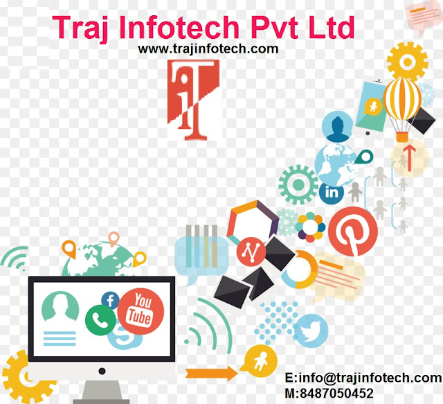 Digital Marketing Company in Ahmedabad - Traj infotech