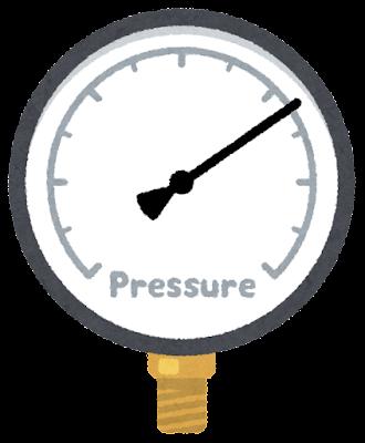 圧力計のイラスト