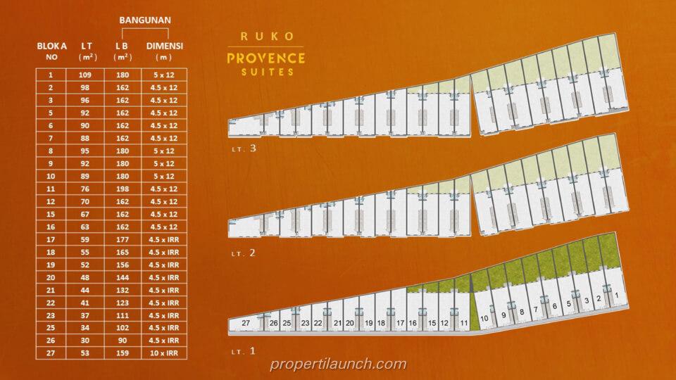 Block Plan Ruko Provence Suites BSD