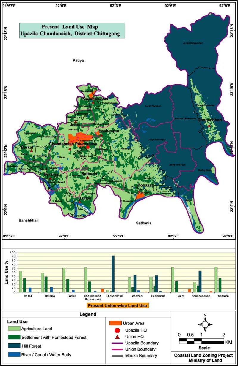 Chandanaish Upazila Land Use Mouza Map Chittagong District Bangladesh