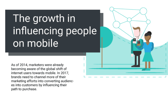 Influencing People on Their Mobile Devices