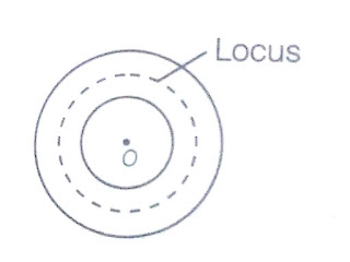 locus of a point between two concentric circles