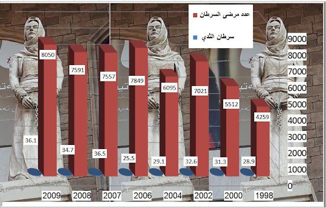 a1ac9d601 النفط بين رق الاستنزاف ورفاهية التنمية المستدامة | مدونة حامد عبد حسون