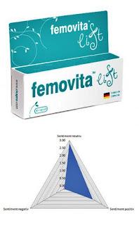 Pareri forumuri FEMOVITA LIFT capsule