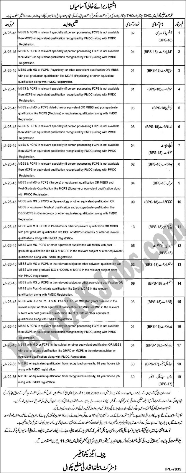 Health Department District Chakwal August 2018, MBBS