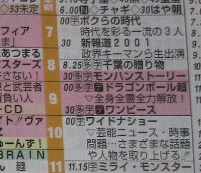 Dragon Ball Super episode 123 Title : Ultra Instinct Full power ?!!