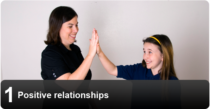 fostering teacher student relationship in nursing Fostering relationships in the classroom blogger larry ferlazzo and fellow teacher katie hull sypnieski, in another excerpt from their book the esl/ell teacher's survival guide, share six fun ways to help students develop positive, trusting and enriching classroom relationships.