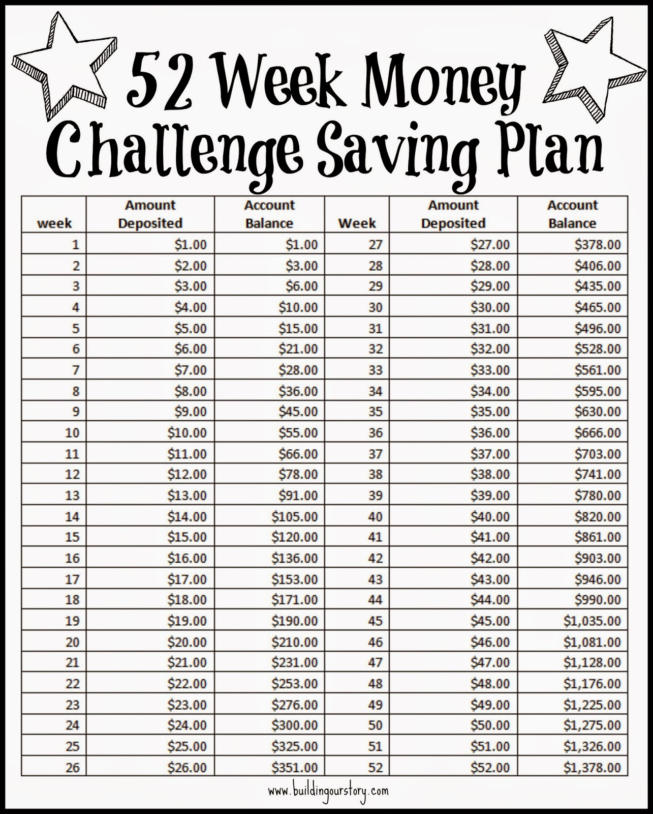 52 week money challenge saving plan free printable for 52 week table