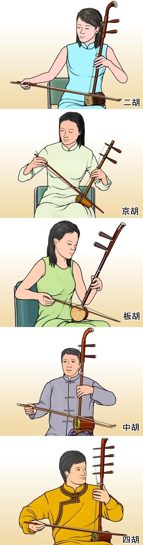中国の弓奏弦楽器(二胡 京胡 板胡 中胡 四胡)