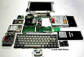Bagian Bagian Utama Laptop Dan Fungsinya Tutorial Komputer
