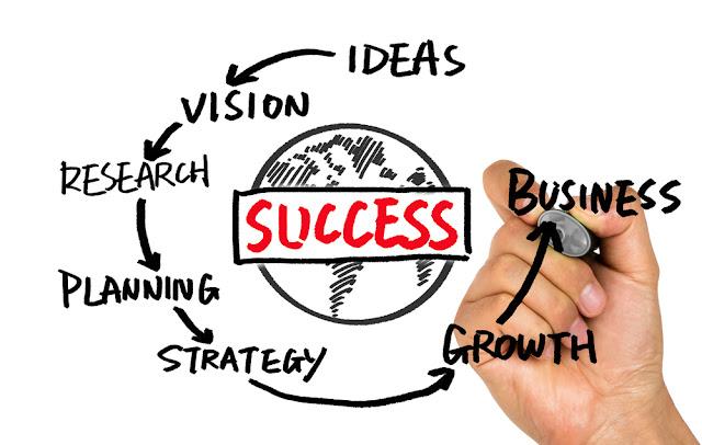 Tips Membangun Usaha Baru dari NOL Hingga Sukses