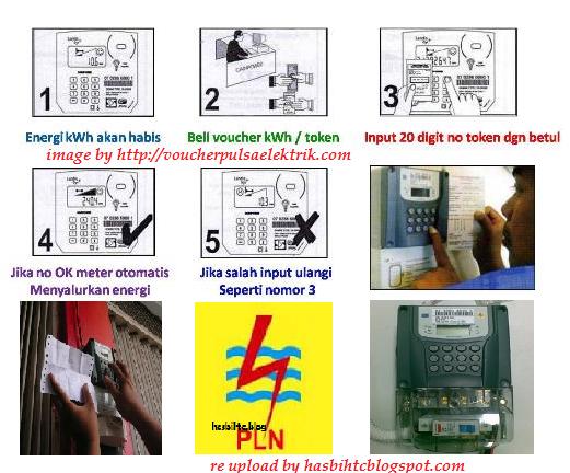 Cara Memasukkan Token Pulsa Electirk Listrik Prabayar PLN