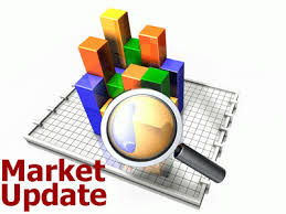 Bank Nifty futures, Equity Tips, Free Nifty future tips, Free Nifty Option Tips, Free Nifty Tips, Nifty Future live, Nifty Futures,