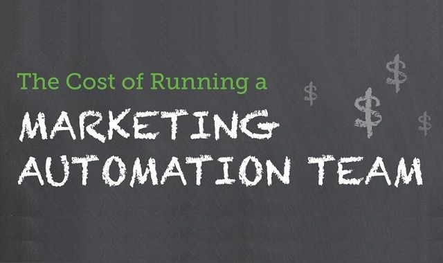 image: The Cost of Running a Marketing Automation Team #infographic