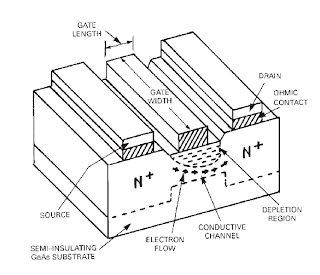 Basic Electricity and Electronics: Gallium-Arsenide