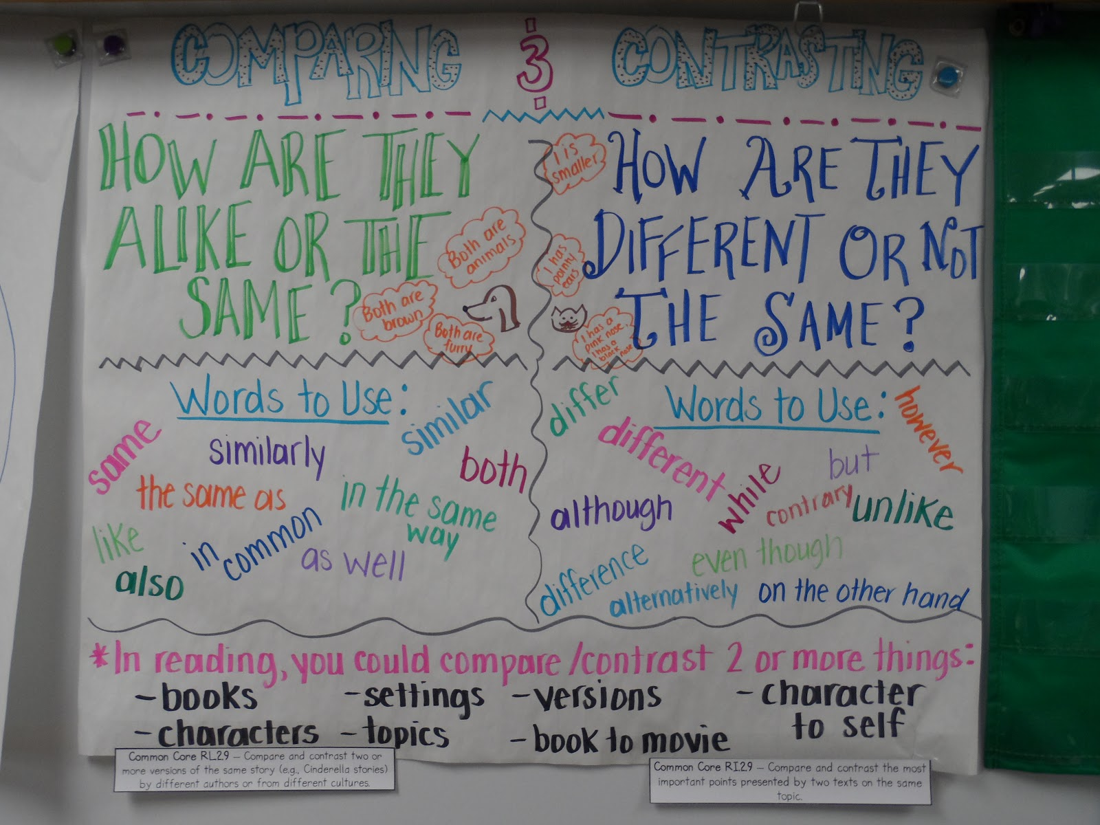 Confessions Of A Primary Teacher Comparing And Contrasting
