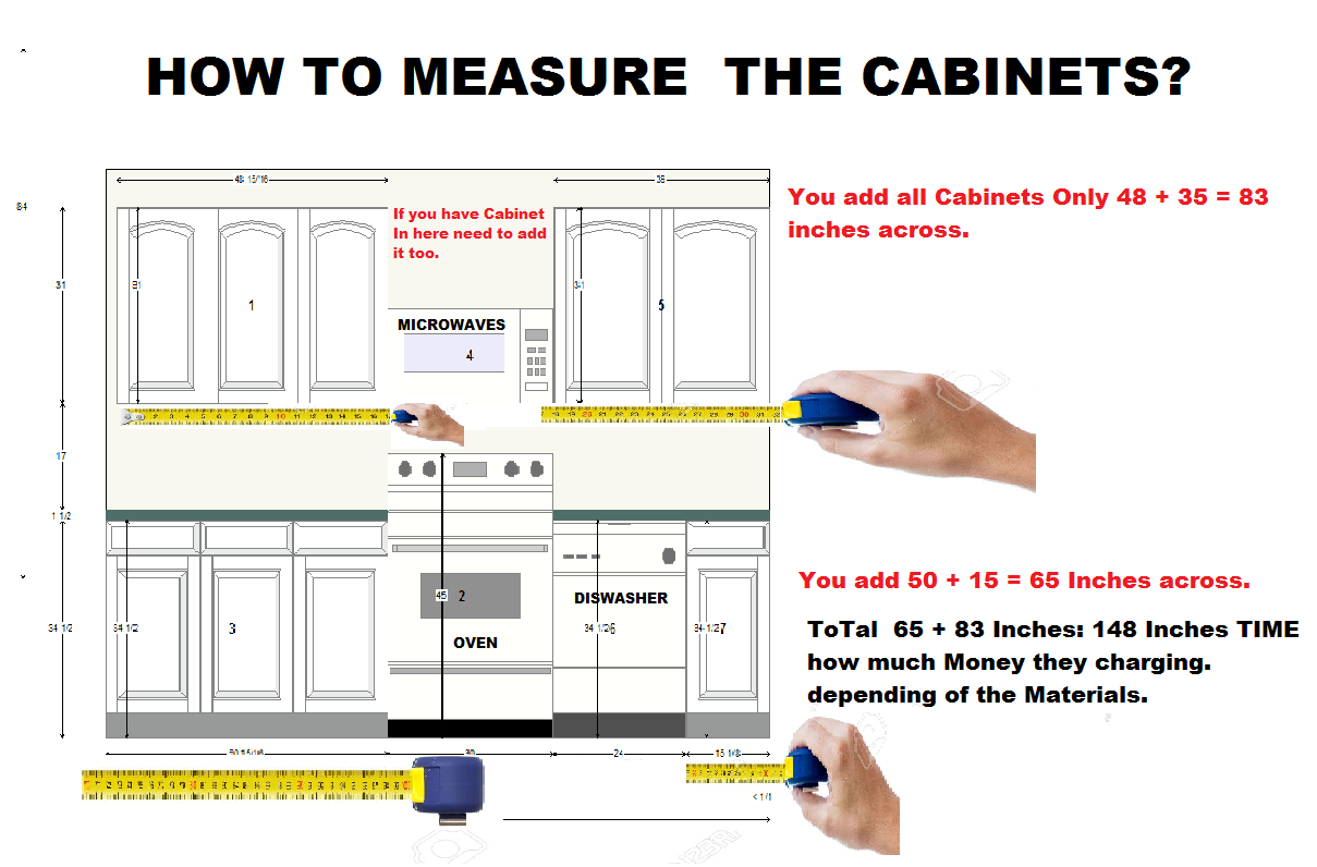 Measuring Kitchen Cabinets Quotcustom Cabinet And None Custom Cabinets Quot