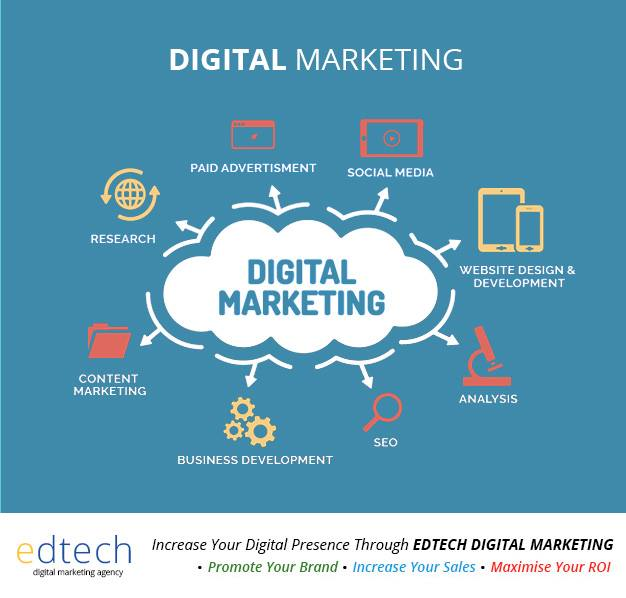 Blunder Digital Marketing Mistakes to Know In the Year 2019