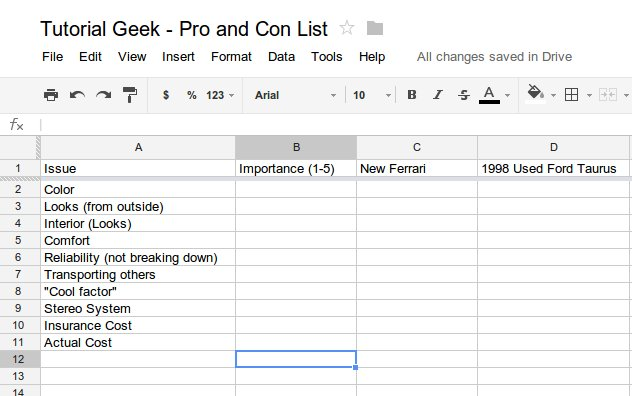 pro and con list for a relationship