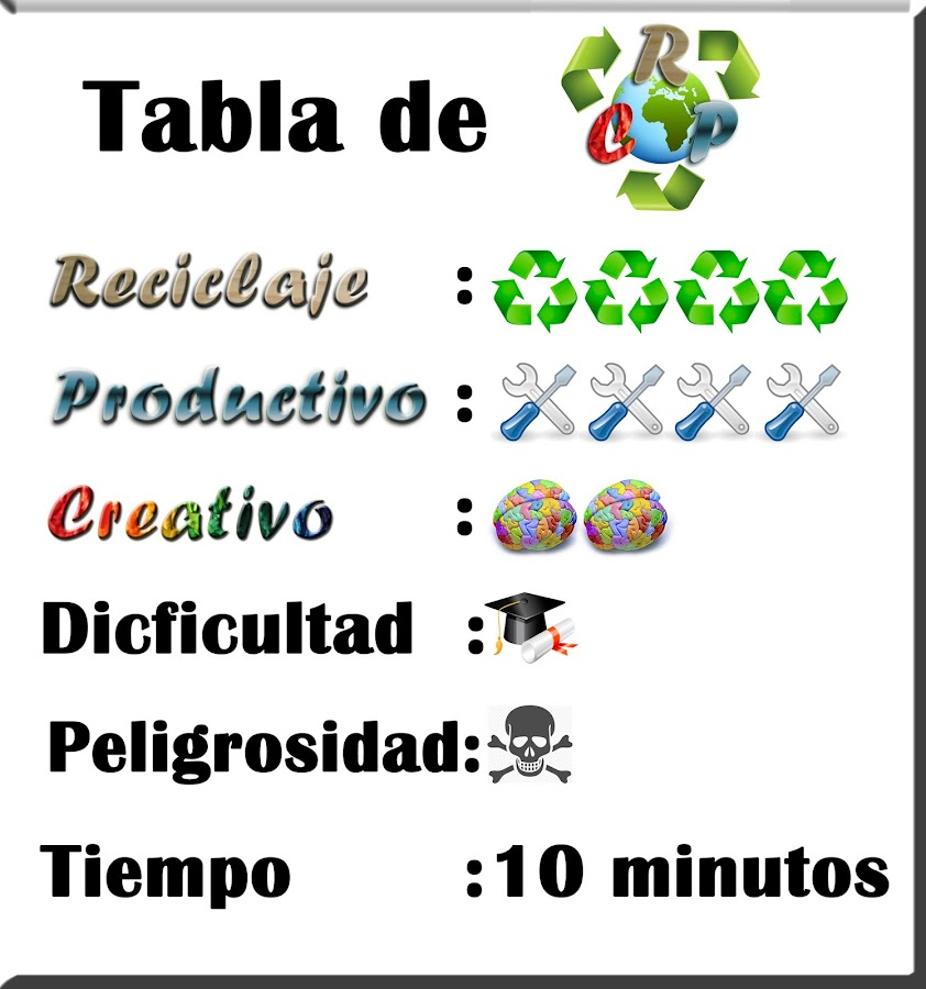 Tabla de Reciclaje Productivo Creativo